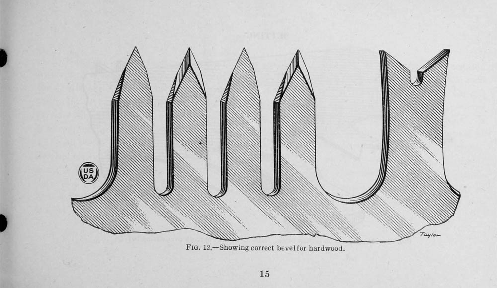Sharpening_Crosscut_Saws USFS 1922-15.jpg